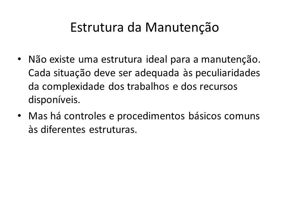 Estrutura da Manutenção