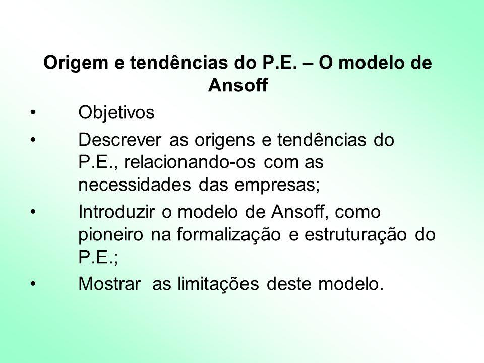 Origem e tendências do P.E. – O modelo de Ansoff