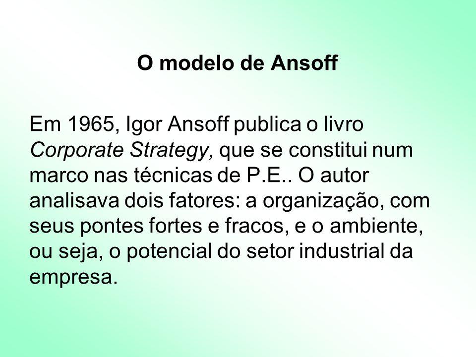 O modelo de Ansoff