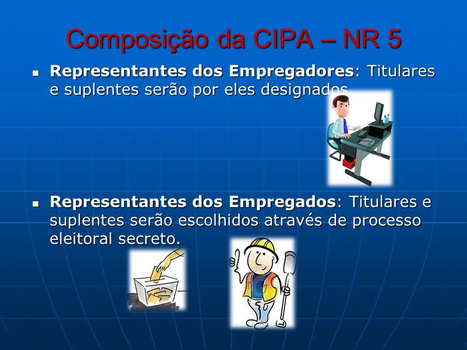 Composição da CIPA – NR 5Representantes dos Empregadores: Titulares e suplentes serão por eles designados.