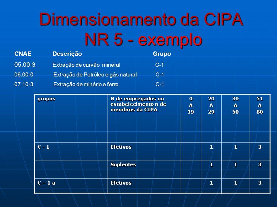 Dimensionamento da CIPA NR 5 - exemplo