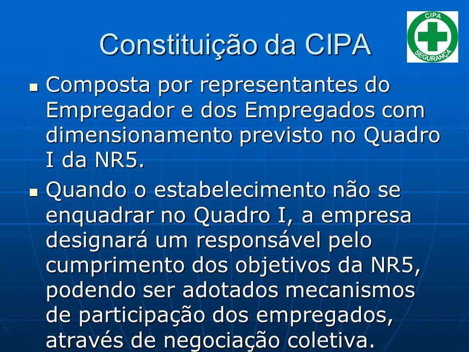 Constituição da CIPAComposta por representantes do Empregador e dos Empregados com dimensionamento previsto no Quadro I da NR5.