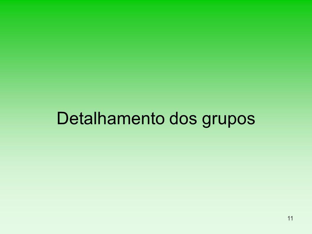 Detalhamento dos grupos