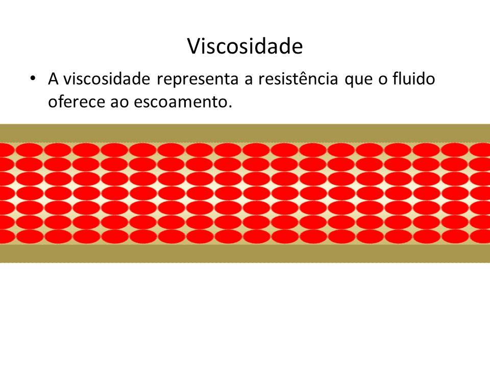 Viscosidade A viscosidade representa a resistência que o fluido oferece ao escoamento.