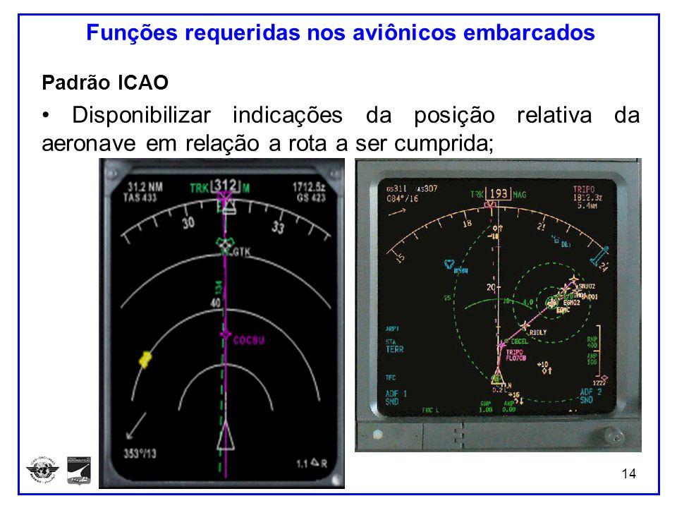 Funções requeridas nos aviônicos embarcados