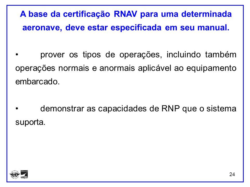 A base da certificação RNAV para uma determinada aeronave, deve estar especificada em seu manual.