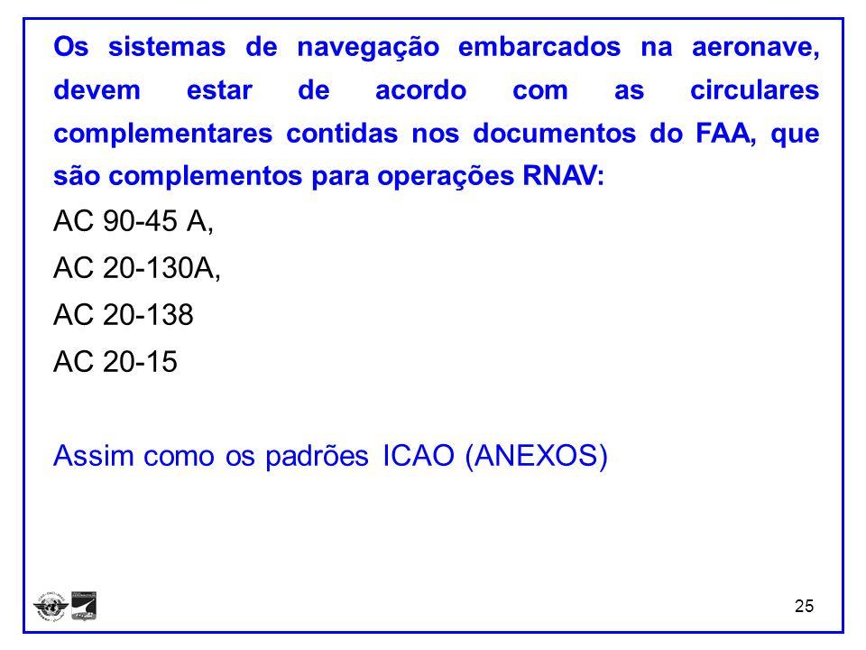 Assim como os padrões ICAO (ANEXOS)