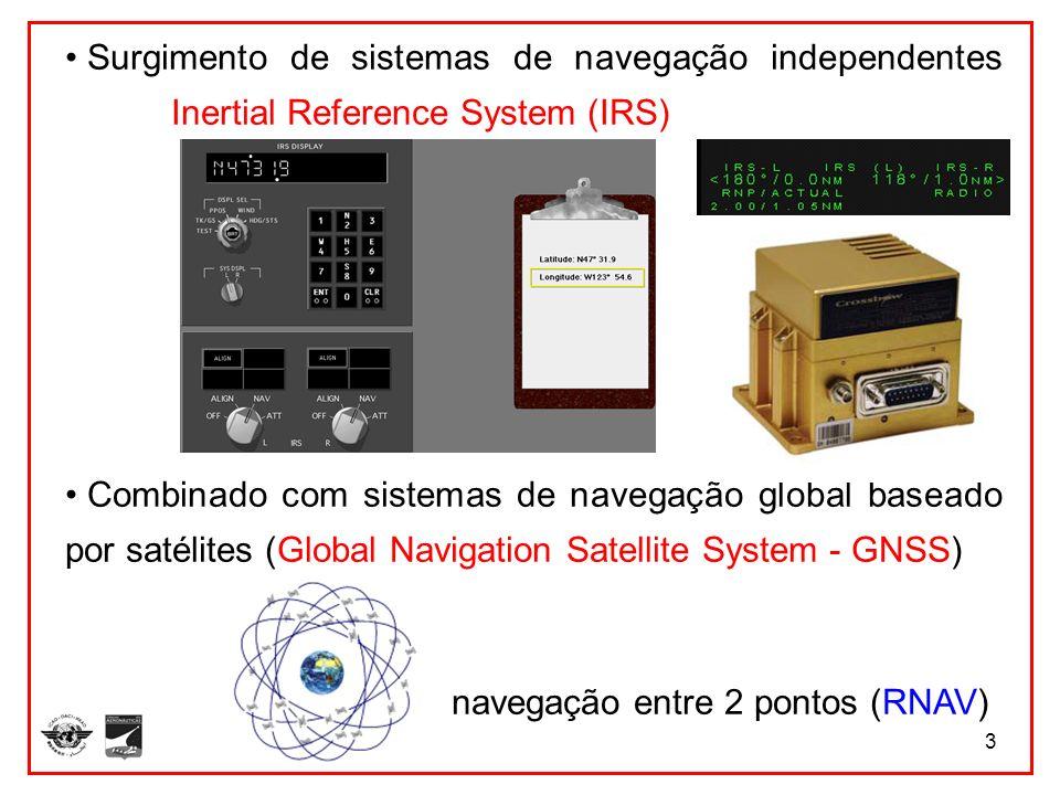 Surgimento de sistemas de navegação independentes