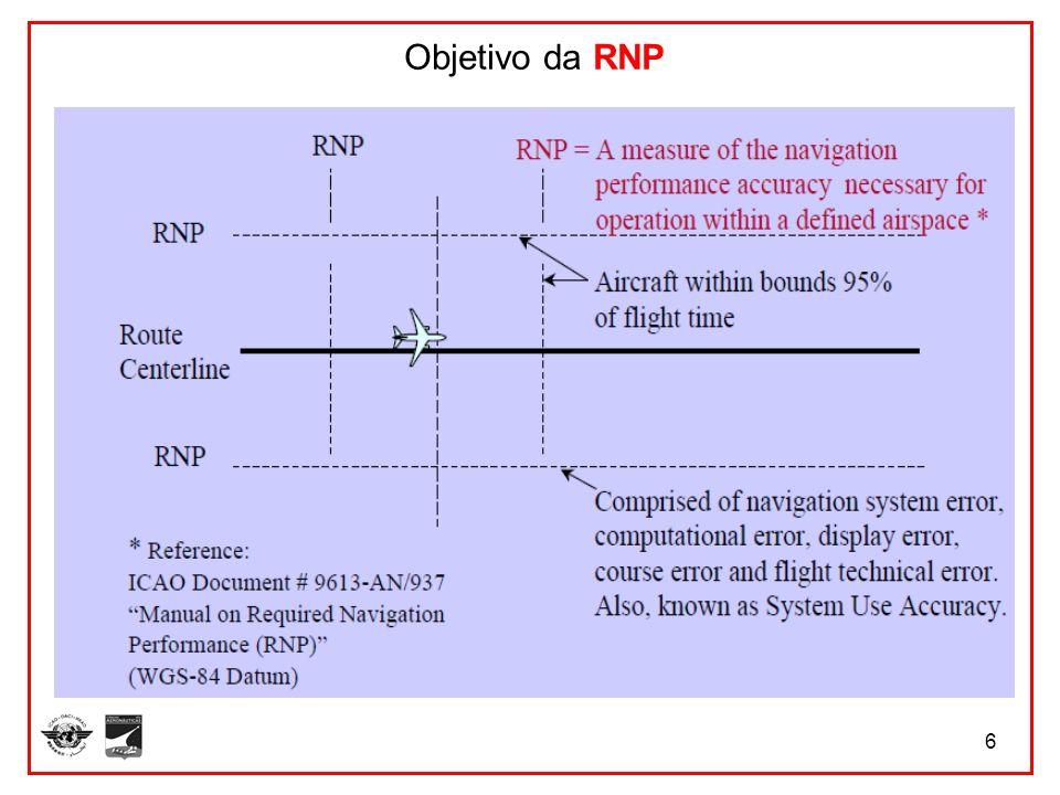 Objetivo da RNP