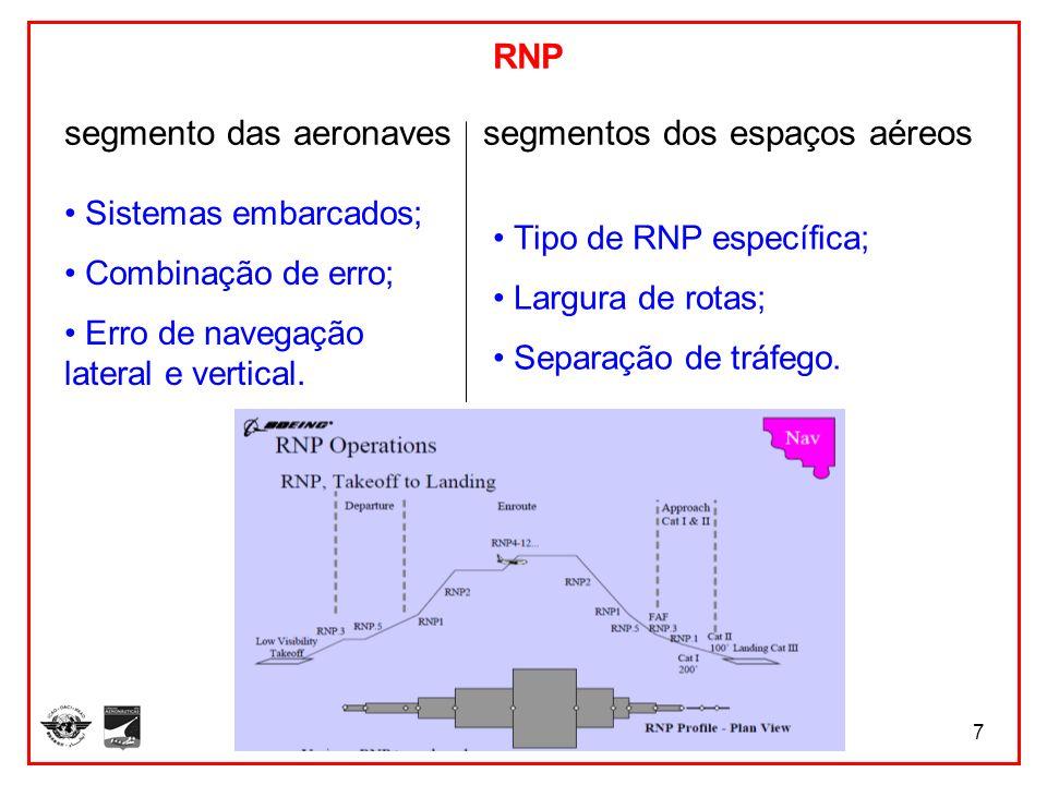 segmento das aeronaves segmentos dos espaços aéreos