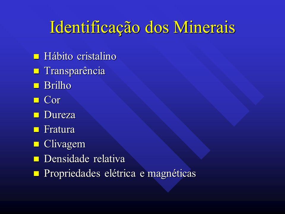 Identificação dos Minerais