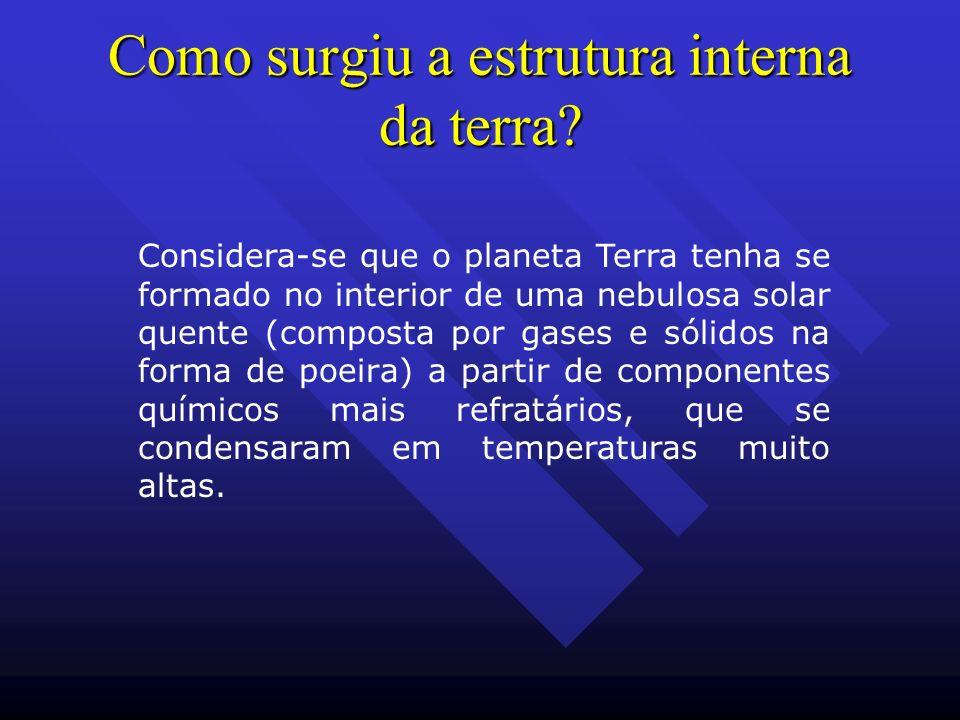 Como surgiu a estrutura interna da terra
