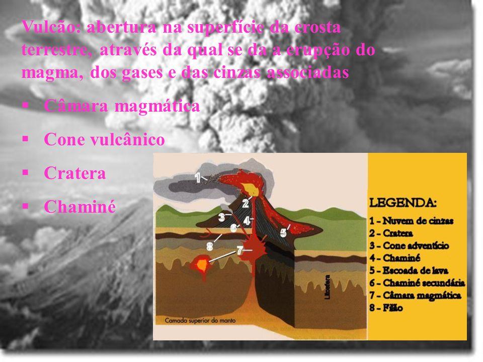 Vulcão: abertura na superfície da crosta terrestre, através da qual se da a erupção do magma, dos gases e das cinzas associadas