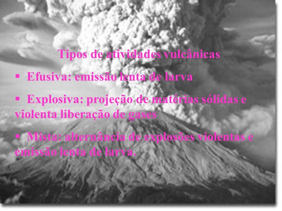 Tipos de atividades vulcânicas