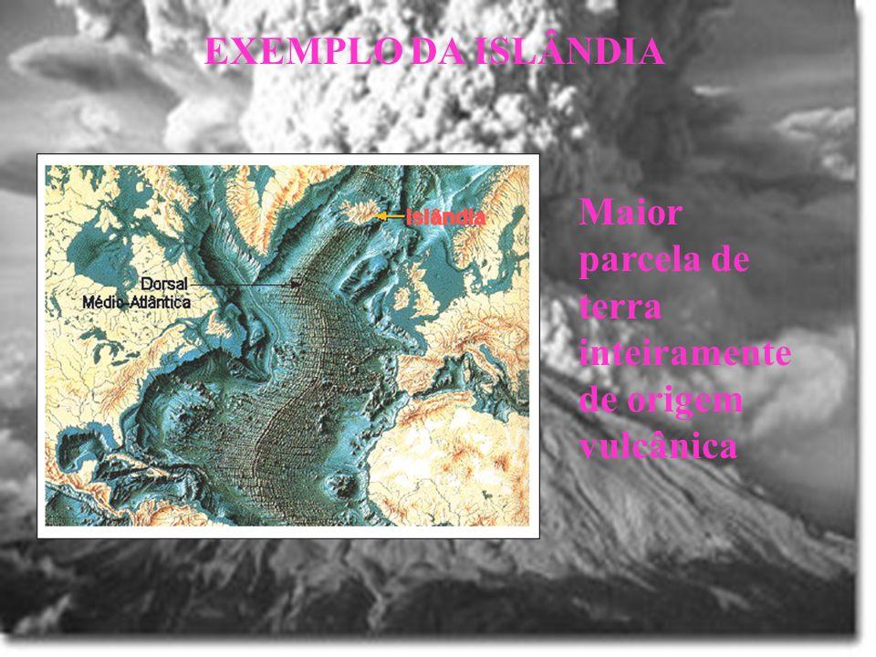 EXEMPLO DA ISLÂNDIA Maior parcela de terra inteiramente de origem vulcânica