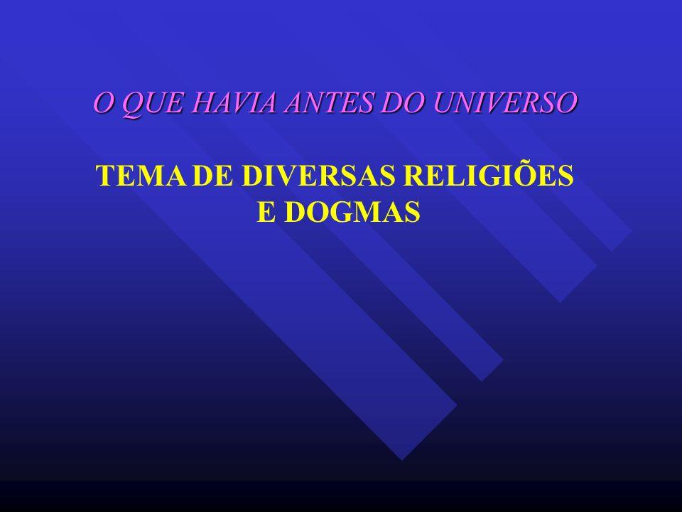 TEMA DE DIVERSAS RELIGIÕES