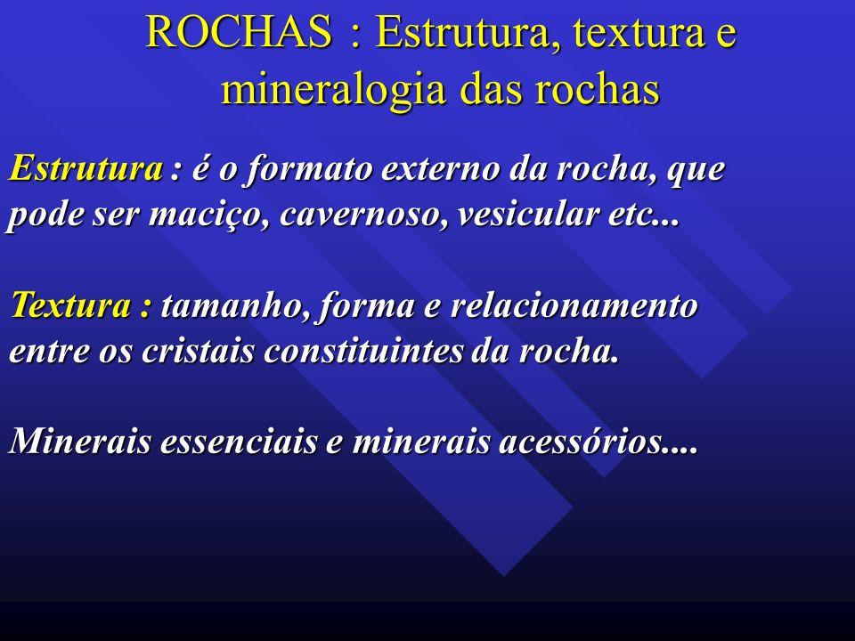 ROCHAS : Estrutura, textura e mineralogia das rochas