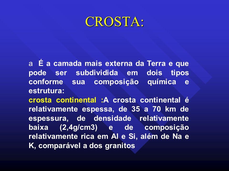 CROSTA:a É a camada mais externa da Terra e que pode ser subdividida em dois tipos conforme sua composição química e estrutura: