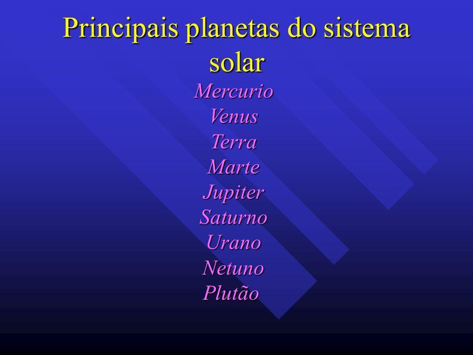 Principais planetas do sistema solar