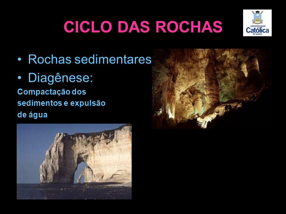 CICLO DAS ROCHAS Rochas sedimentares Diagênese: Compactação dos