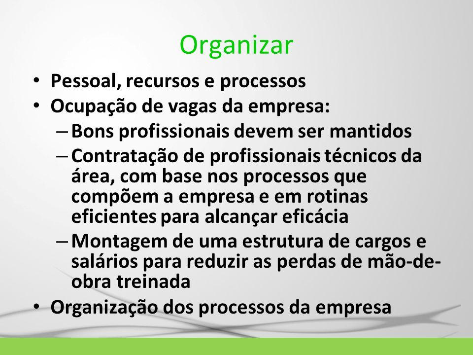 Organizar Pessoal, recursos e processos Ocupação de vagas da empresa: