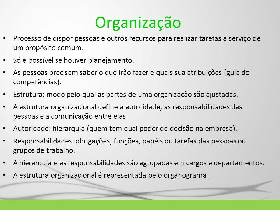 Organização Processo de dispor pessoas e outros recursos para realizar tarefas a serviço de um propósito comum.