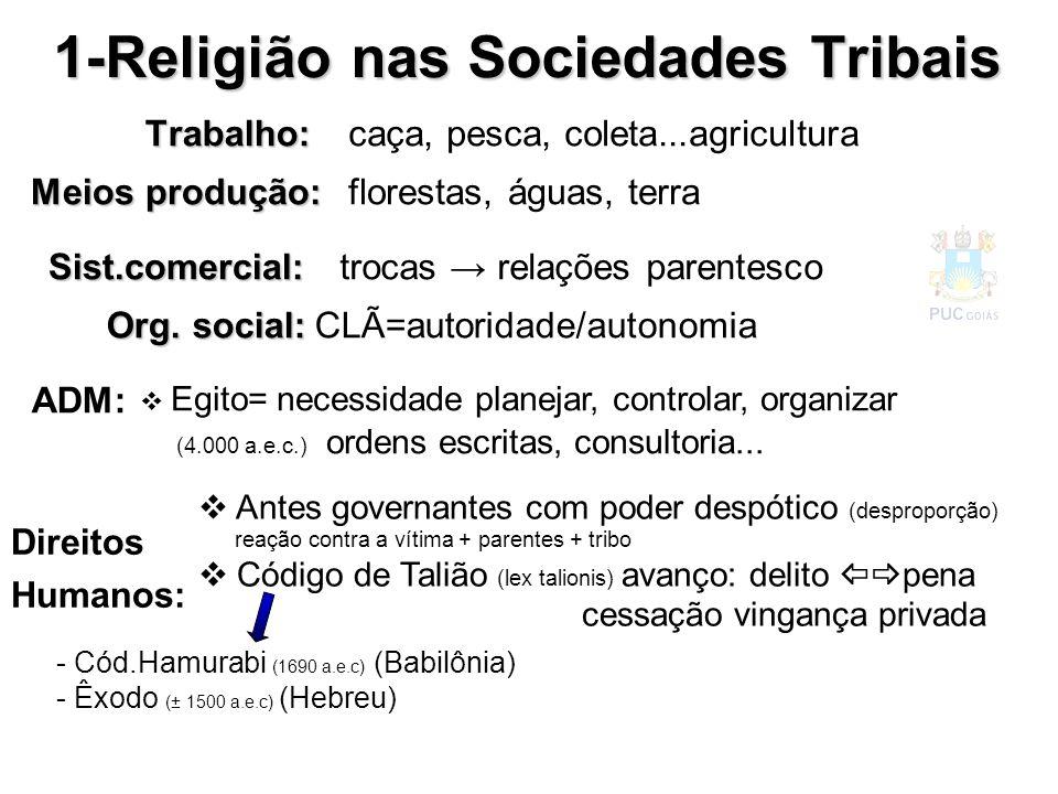 1-Religião nas Sociedades Tribais