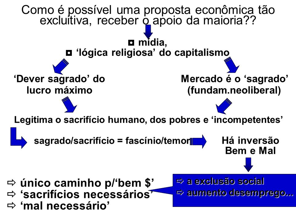 ◘ 'lógica religiosa' do capitalismo
