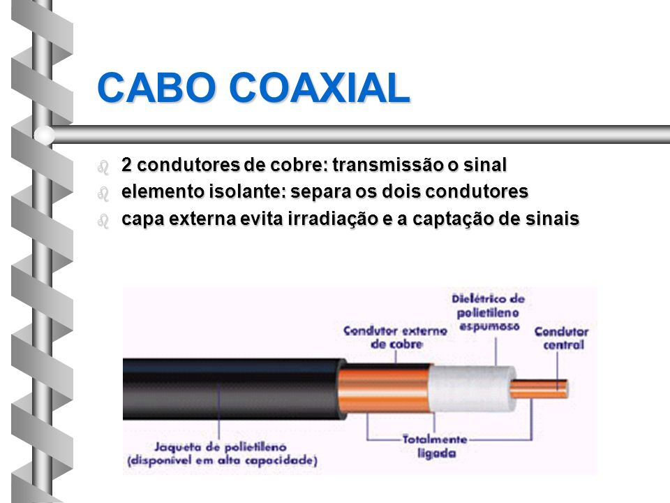 CABO COAXIAL 2 condutores de cobre: transmissão o sinal