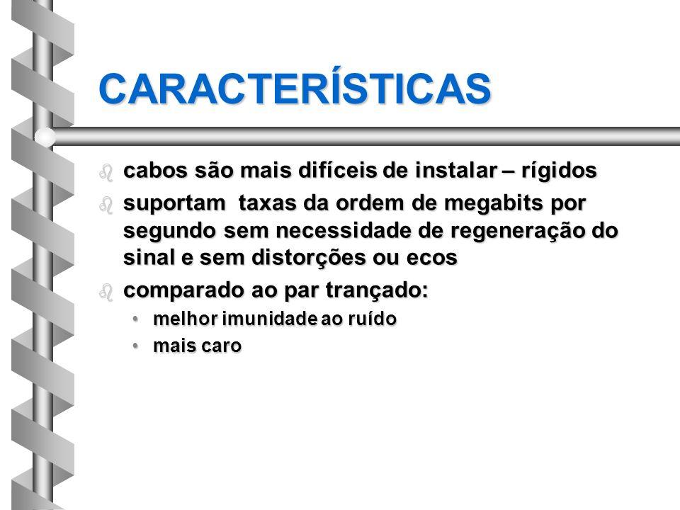 CARACTERÍSTICAS cabos são mais difíceis de instalar – rígidos