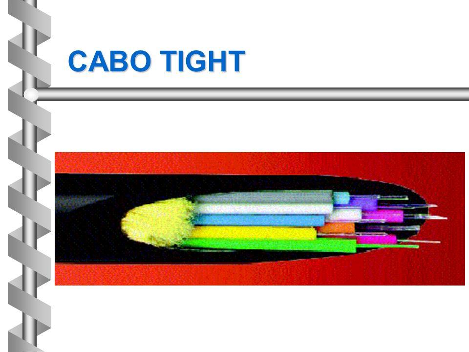 CABO TIGHT