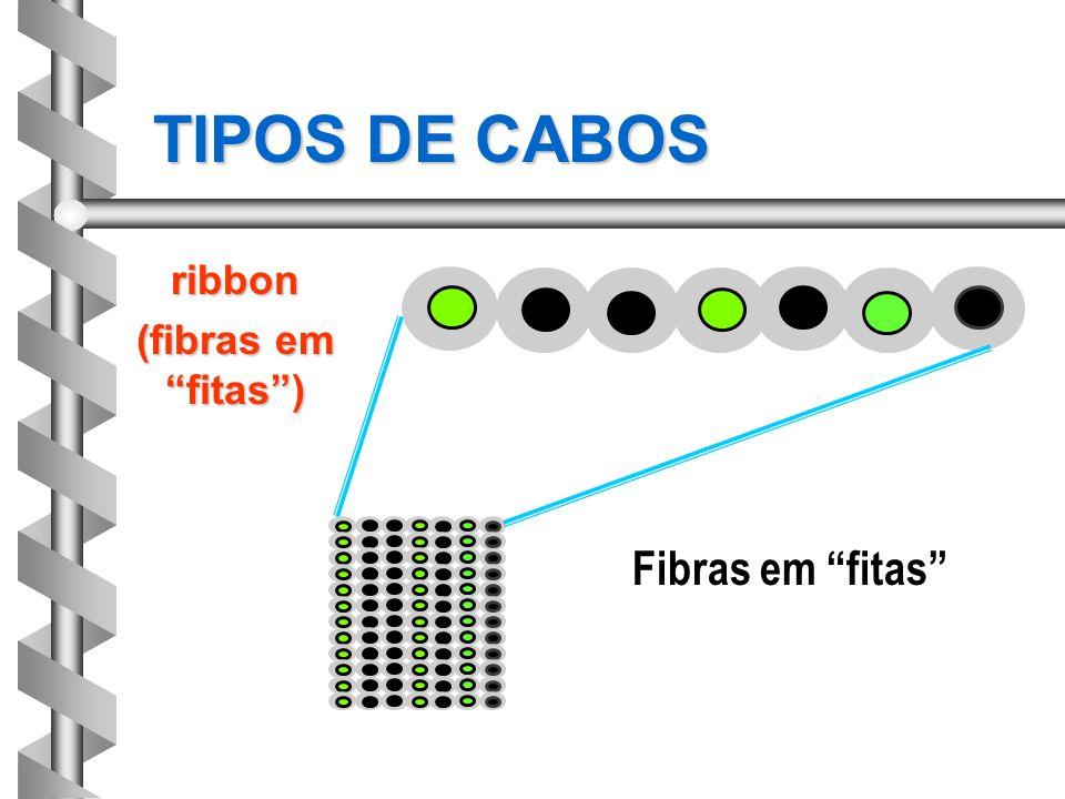 TIPOS DE CABOS ribbon (fibras em fitas ) Fibras em fitas