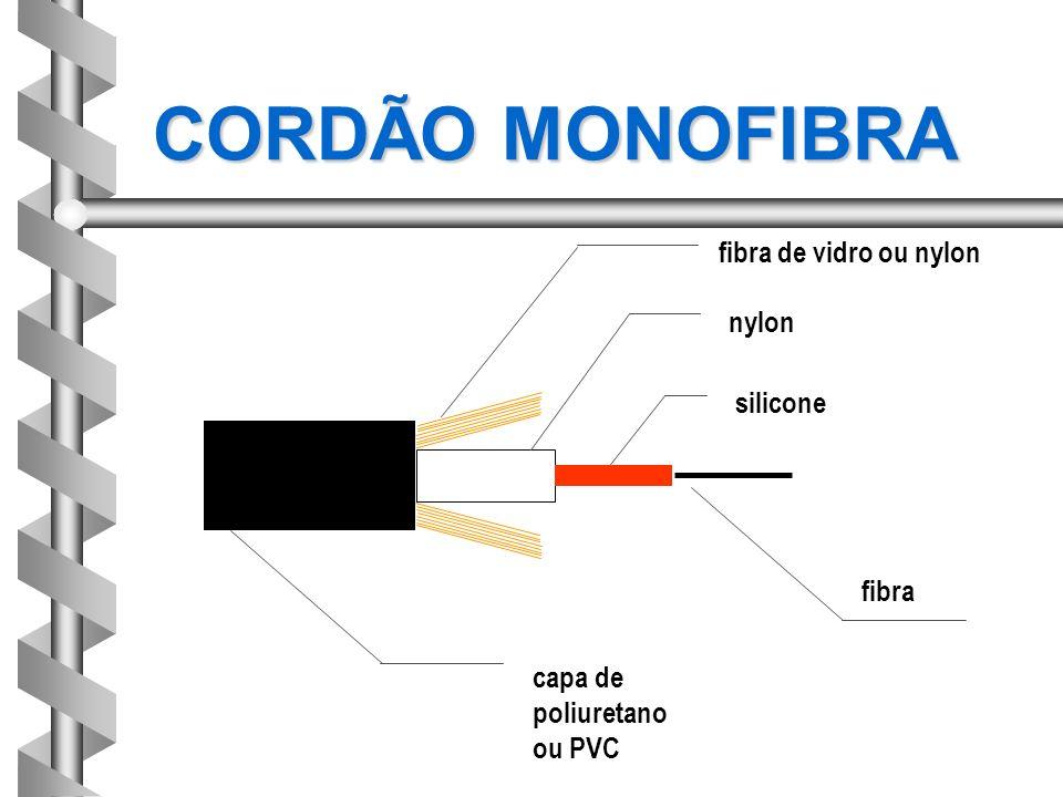 CORDÃO MONOFIBRA fibra de vidro ou nylon nylon silicone fibra