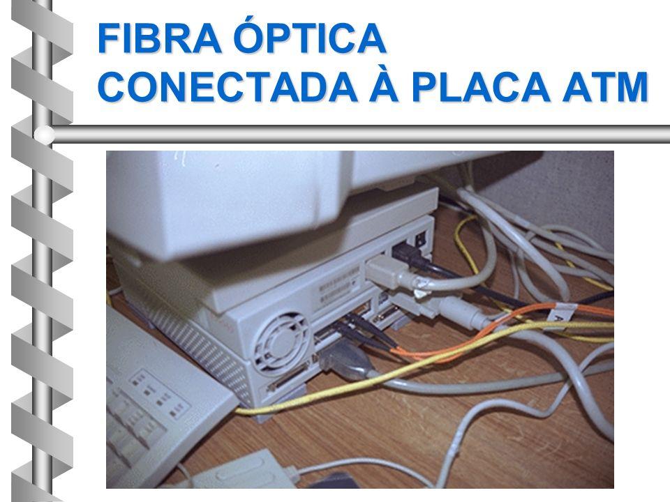 FIBRA ÓPTICA CONECTADA À PLACA ATM