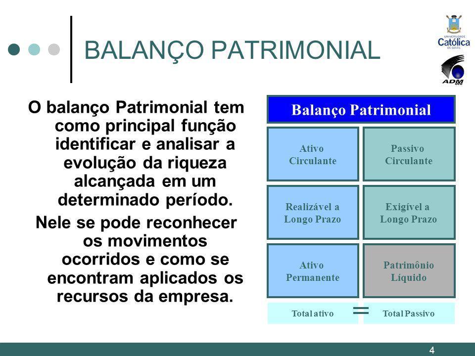 BALANÇO PATRIMONIALO balanço Patrimonial tem como principal função identificar e analisar a evolução da riqueza alcançada em um determinado período.