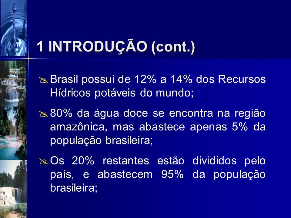 1 INTRODUÇÃO (cont.)Brasil possui de 12% a 14% dos Recursos Hídricos potáveis do mundo;