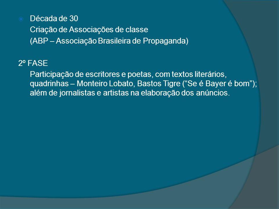 Década de 30 Criação de Associações de classe. (ABP – Associação Brasileira de Propaganda) 2º FASE.