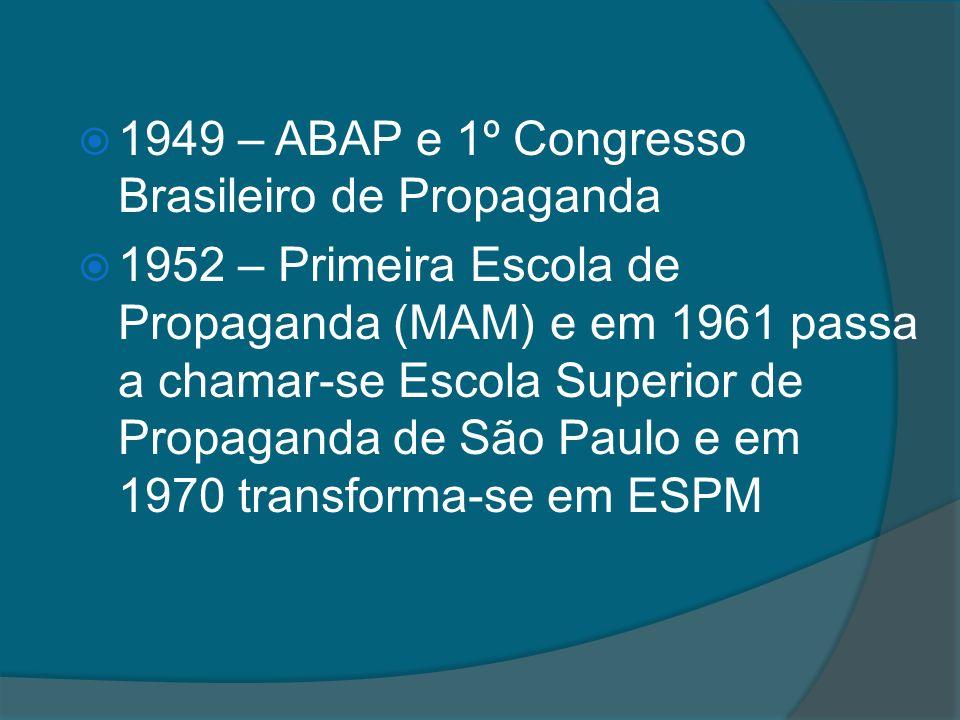 1949 – ABAP e 1º Congresso Brasileiro de Propaganda