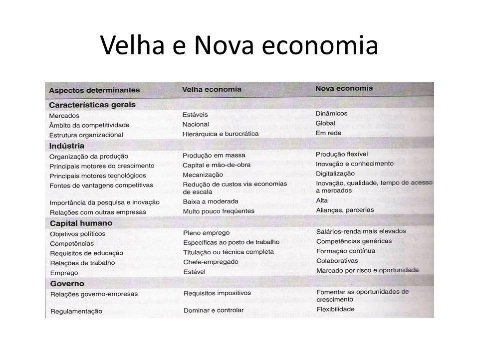 Velha e Nova economia