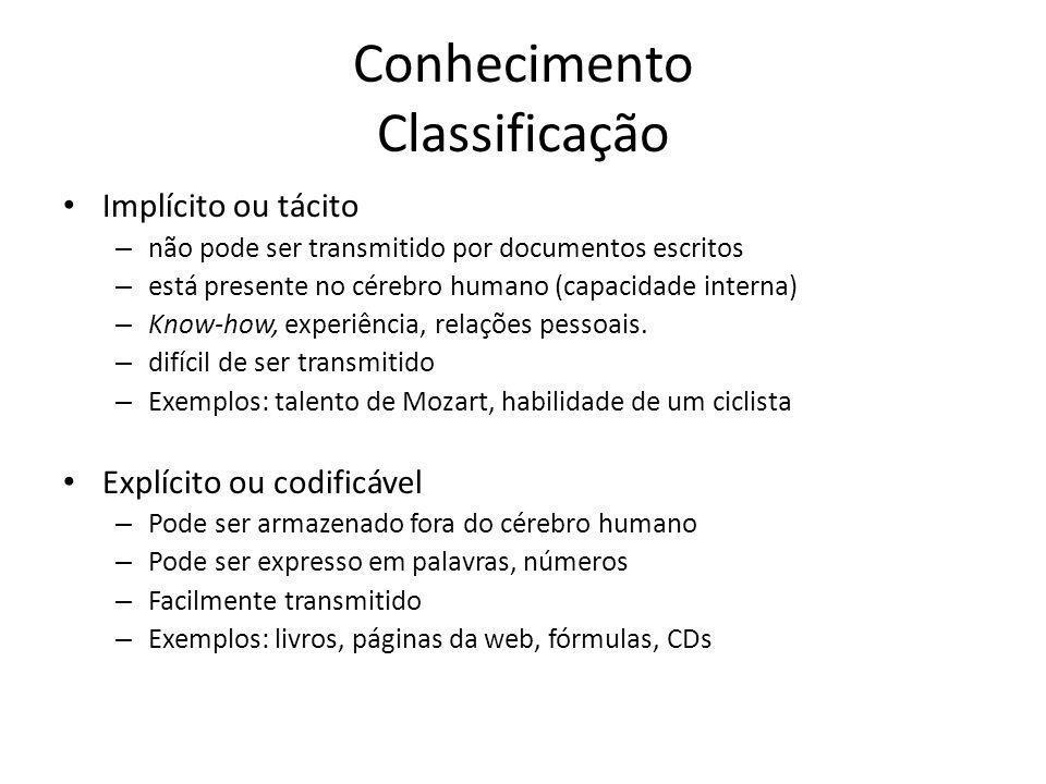 Conhecimento Classificação