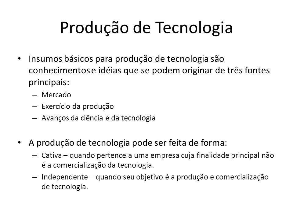 Produção de Tecnologia