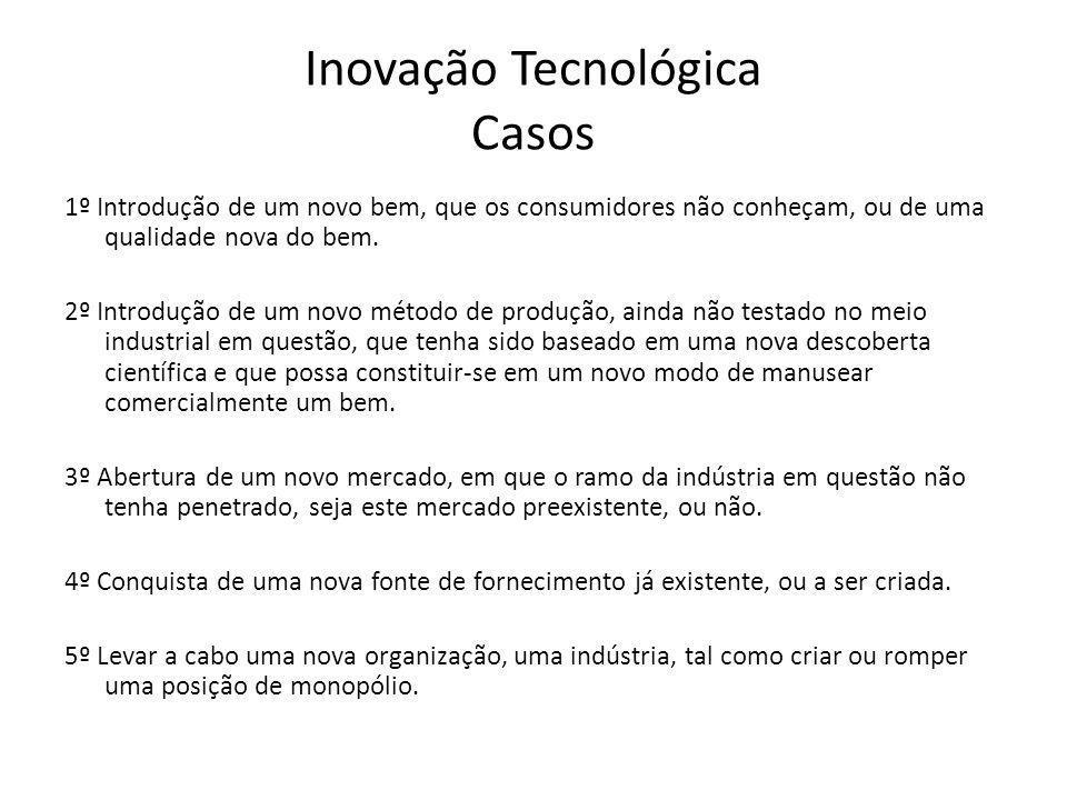 Inovação Tecnológica Casos