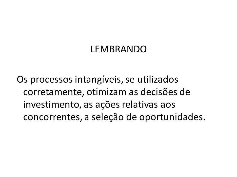LEMBRANDO Os processos intangíveis, se utilizados corretamente, otimizam as decisões de investimento, as ações relativas aos concorrentes, a seleção de oportunidades.