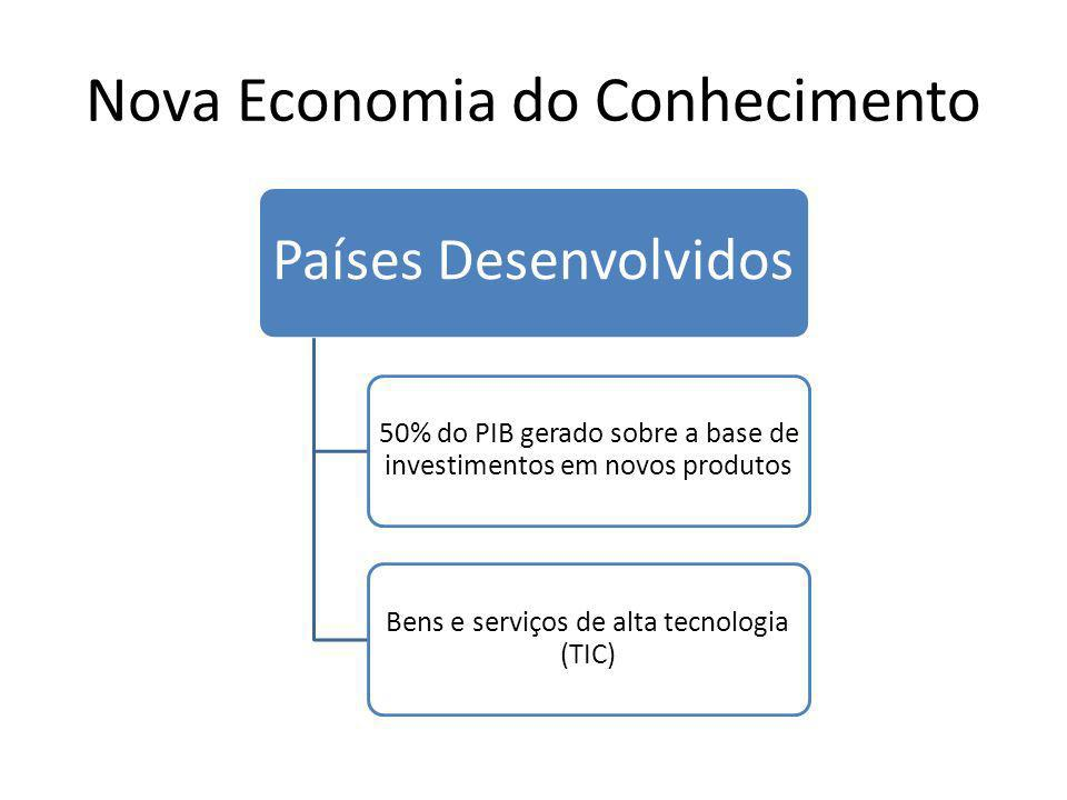 Nova Economia do Conhecimento