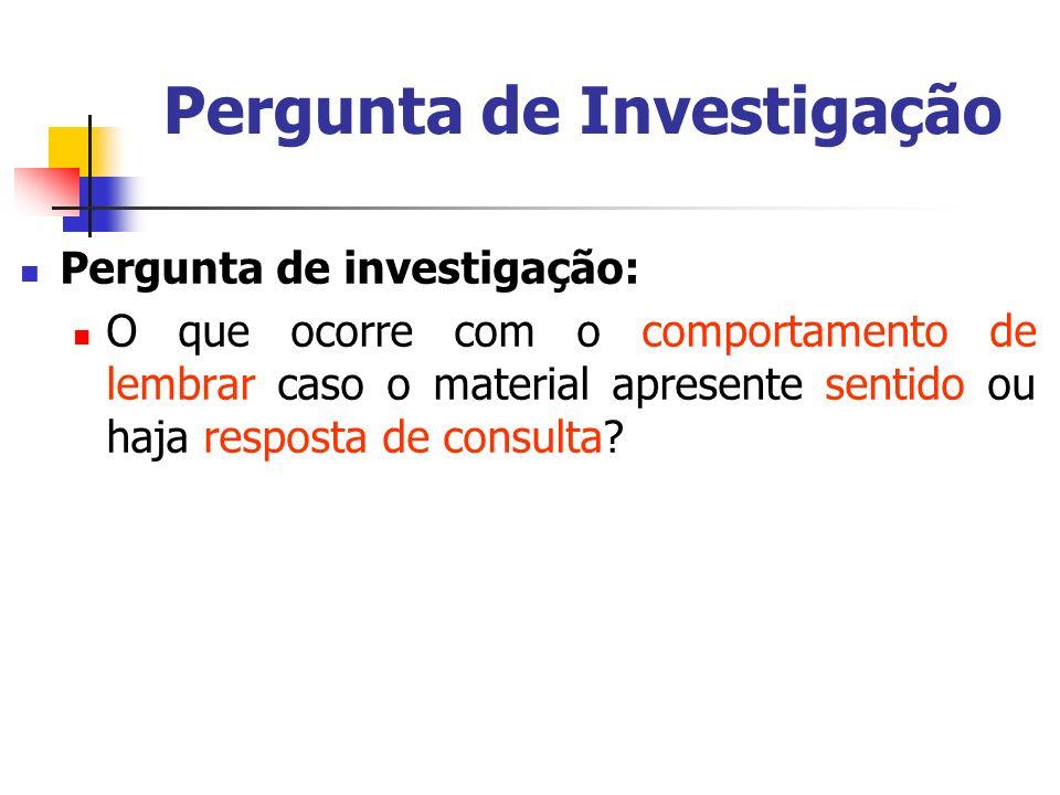 Pergunta de Investigação