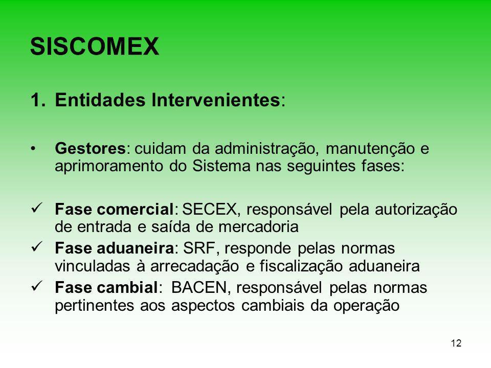 SISCOMEX Entidades lntervenientes: