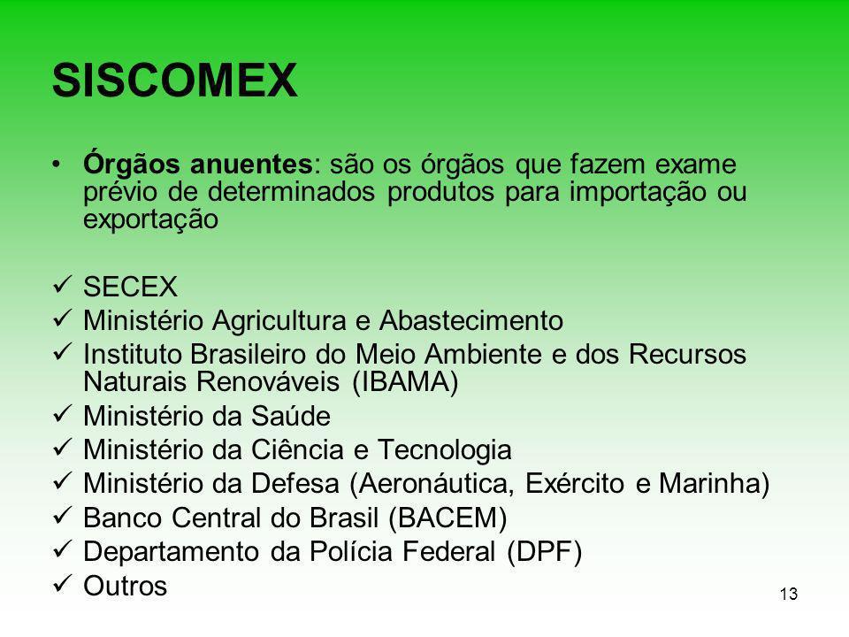 SISCOMEX Órgãos anuentes: são os órgãos que fazem exame prévio de determinados produtos para importação ou exportação.
