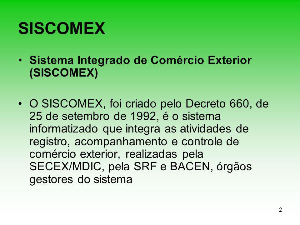 SISCOMEX Sistema Integrado de Comércio Exterior (SISCOMEX)