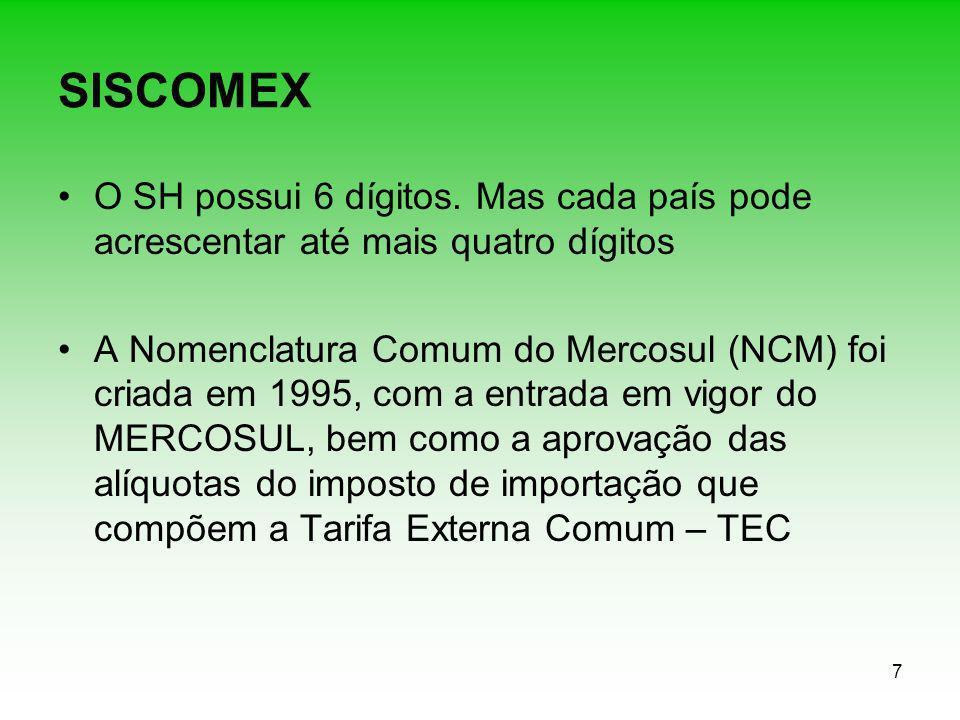 SISCOMEX O SH possui 6 dígitos. Mas cada país pode acrescentar até mais quatro dígitos.