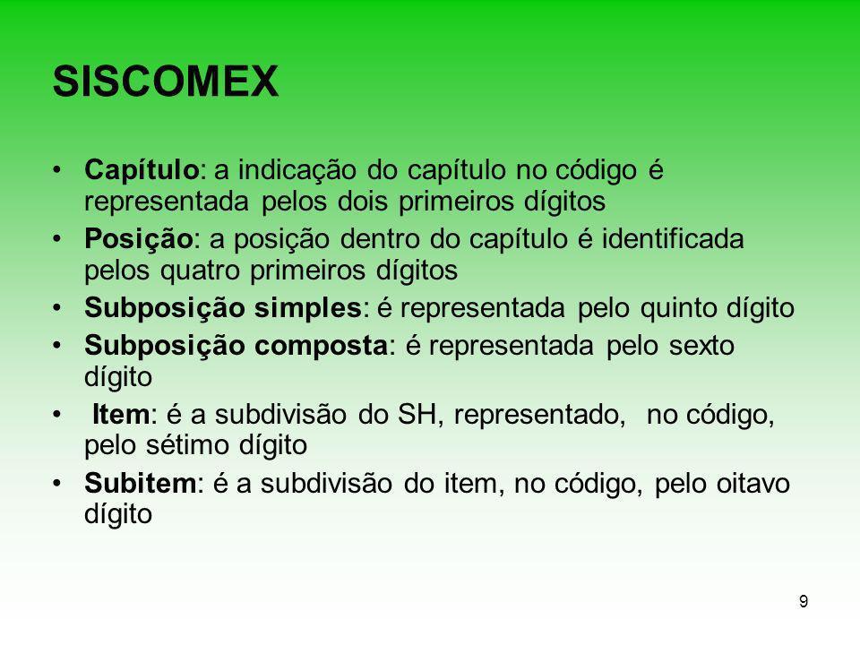 SISCOMEX Capítulo: a indicação do capítulo no código é representada pelos dois primeiros dígitos.